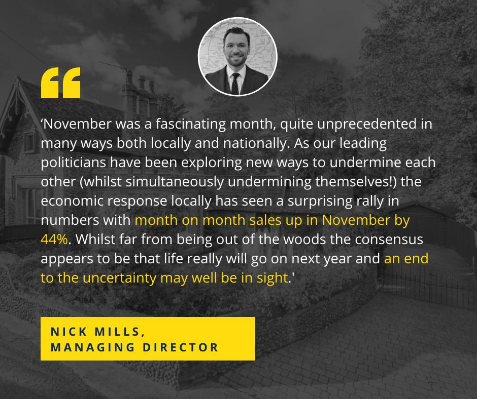 Property market review - November 2019